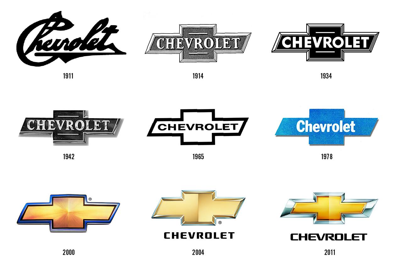 amerikanske bilmærker logo