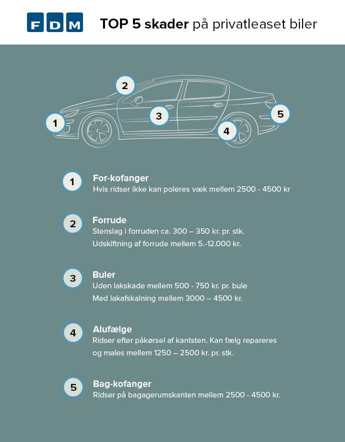 anmeldelse af skade på bil