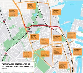 Ny Tunnel Har Gjort Kobenhavn Fredeligere Fdm